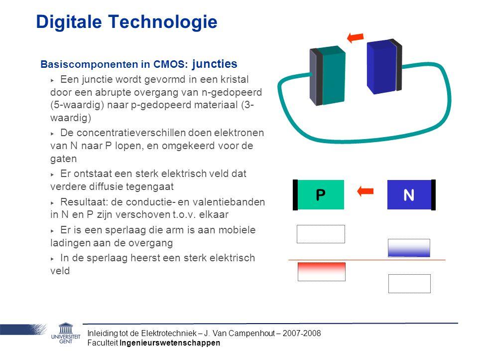 Inleiding tot de Elektrotechniek – J. Van Campenhout – 2007-2008 Faculteit Ingenieurswetenschappen Digitale Technologie Basiscomponenten in CMOS: junc