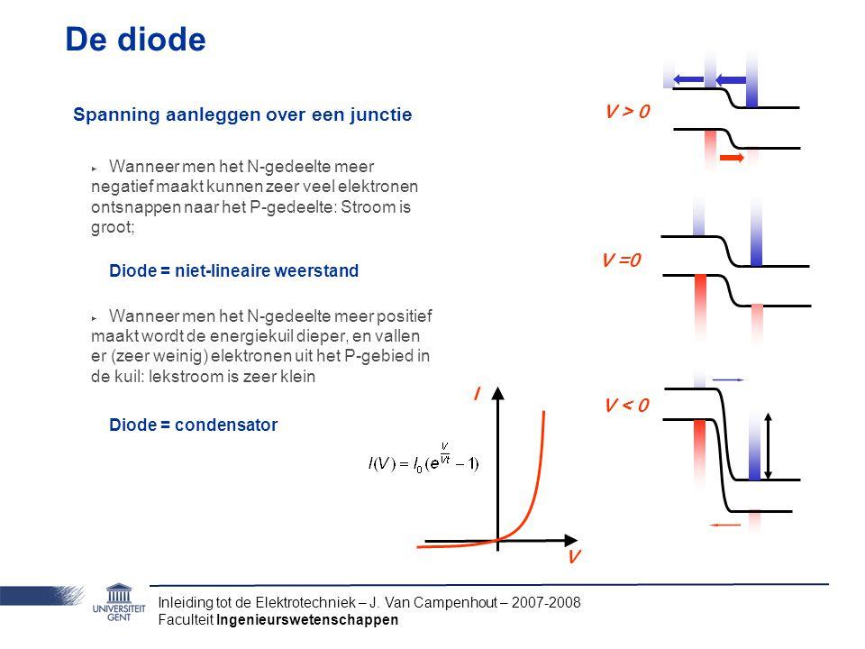 Inleiding tot de Elektrotechniek – J. Van Campenhout – 2007-2008 Faculteit Ingenieurswetenschappen De diode Spanning aanleggen over een junctie ‣ Wann