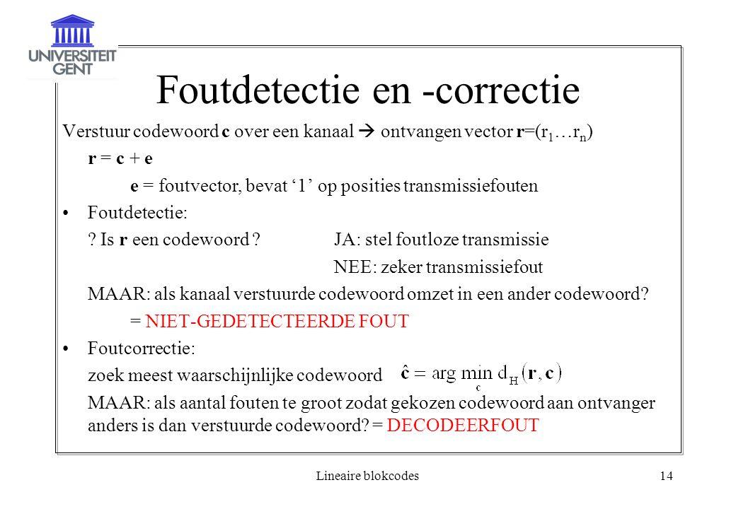 Lineaire blokcodes14 Foutdetectie en -correctie Verstuur codewoord c over een kanaal  ontvangen vector r=(r 1 …r n ) r = c + e e = foutvector, bevat