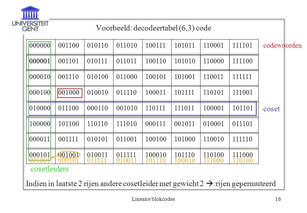Lineaire blokcodes16 Voorbeeld: decodeertabel (6,3) code Indien in laatste 2 rijen andere cosetleider met gewicht 2  rijen gepermuteerd 0000000011000