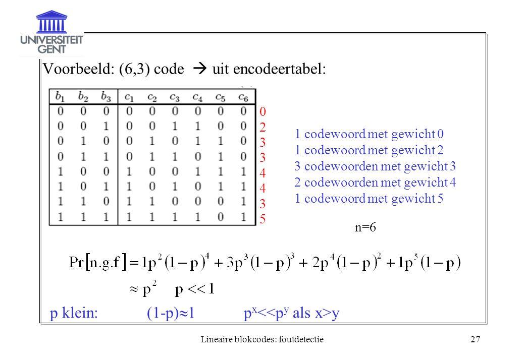 Lineaire blokcodes: foutdetectie27 Voorbeeld: (6,3) code  uit encodeertabel: 0233443502334435 1 codewoord met gewicht 0 1 codewoord met gewicht 2 3 c