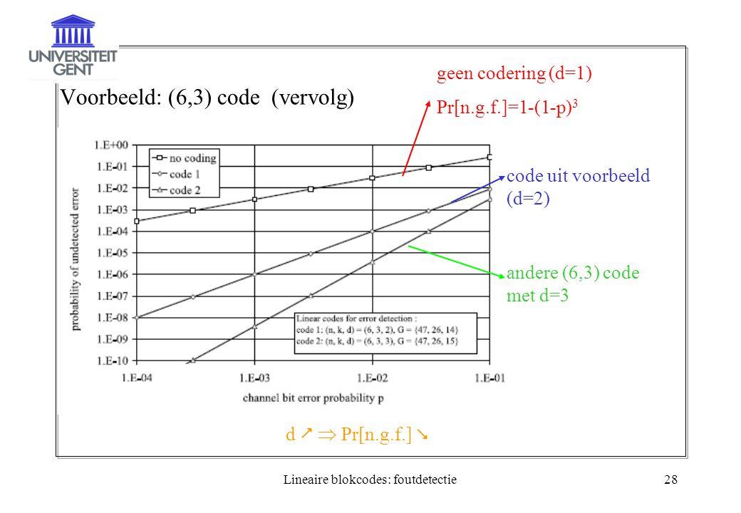 Lineaire blokcodes: foutdetectie28 Voorbeeld: (6,3) code (vervolg) code uit voorbeeld (d=2) geen codering (d=1) Pr[n.g.f.]=1-(1-p) 3 andere (6,3) code