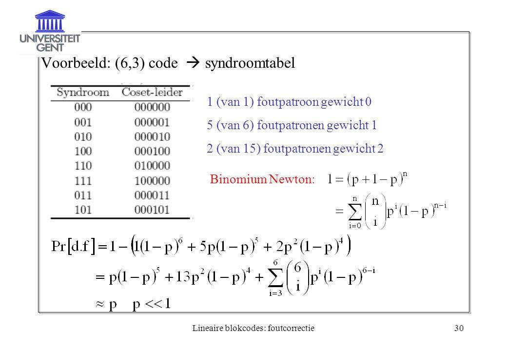 Lineaire blokcodes: foutcorrectie30 Voorbeeld: (6,3) code  syndroomtabel 1 (van 1) foutpatroon gewicht 0 5 (van 6) foutpatronen gewicht 1 2 (van 15)