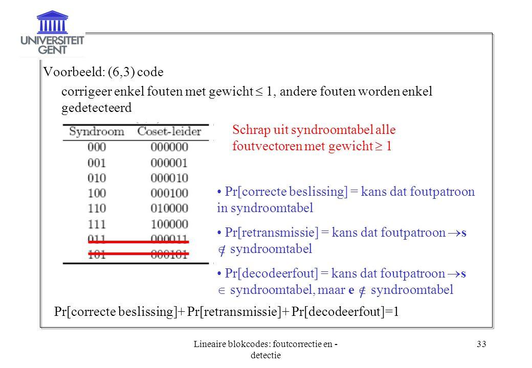 Lineaire blokcodes: foutcorrectie en - detectie 33 Voorbeeld: (6,3) code corrigeer enkel fouten met gewicht  1, andere fouten worden enkel gedetectee