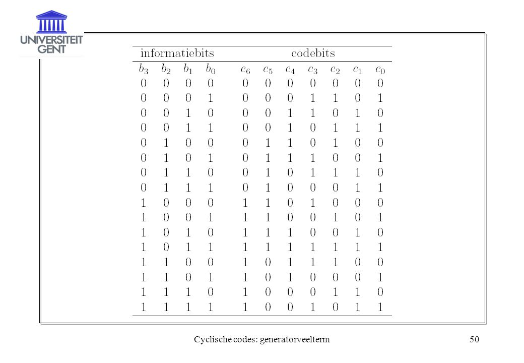 Cyclische codes: generatorveelterm50