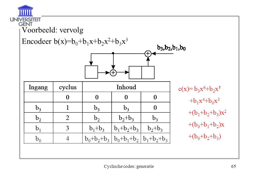 Cyclische codes: generatie65 Voorbeeld: vervolg Encodeer b(x)=b 0 +b 1 x+b 2 x 2 +b 3 x 3 IngangcyclusInhoud 0000 b3b3 1b3b3 b3b3 0 b2b2 2b2b2 b 2 +b