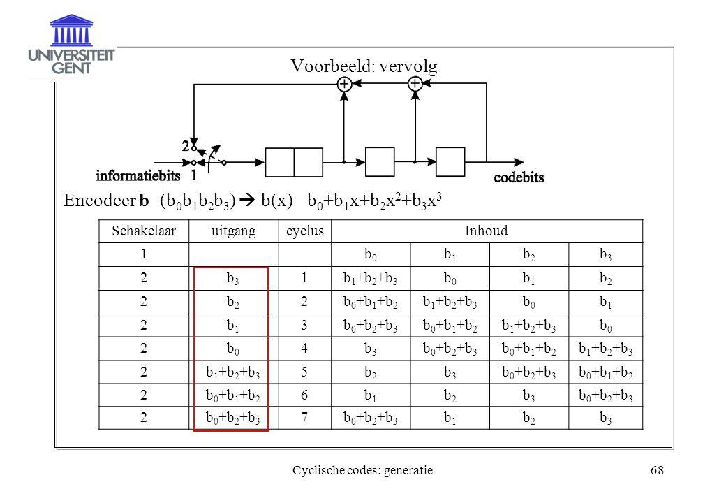 Cyclische codes: generatie68 Voorbeeld: vervolg Encodeer b=(b 0 b 1 b 2 b 3 )  b(x)= b 0 +b 1 x+b 2 x 2 +b 3 x 3 SchakelaaruitgangcyclusInhoud 1b0b0