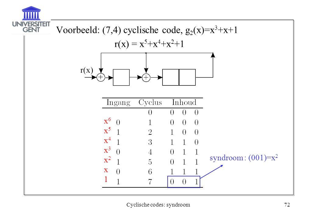 Cyclische codes: syndroom72 Voorbeeld: (7,4) cyclische code, g 2 (x)=x 3 +x+1 r(x) = x 5 +x 4 +x 2 +1 x6x6 x6x5x6x5 x6x5x4x6x5x4 x6x5x4x3x6x5x4x3 x6x5