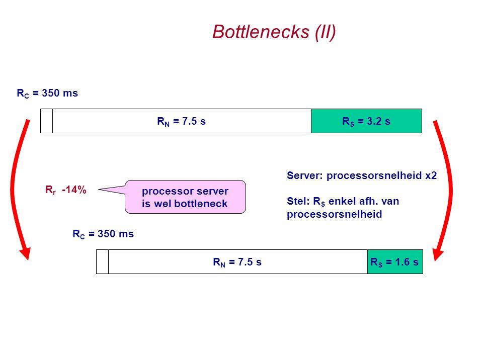 R N = 7.5 sR S = 3.2 s R N = 7.5 sR S = 1.6 s Server: processorsnelheid x2 Stel: R S enkel afh.