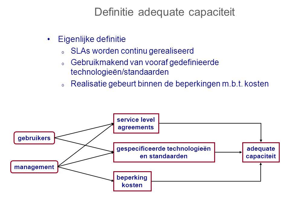 Definitie adequate capaciteit Eigenlijke definitie o SLAs worden continu gerealiseerd o Gebruikmakend van vooraf gedefinieerde technologieën/standaarden o Realisatie gebeurt binnen de beperkingen m.b.t.