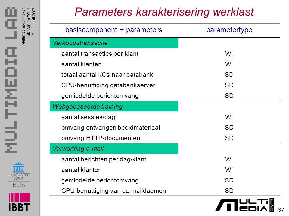 Multimediatechnieken 37 Rik Van de WalleGent, april 2007 Parameters karakterisering werklast basiscomponent + parametersparametertype Verkoopstransactie aantal transacties per klantWI aantal klantenWI totaal aantal I/Os naar databankSD CPU-benuttiging databankserverSD gemiddelde berichtomvangSD Webgebaseerde training aantal sessies/dagWI omvang ontvangen beeldmateriaalSD omvang HTTP-documentenSD Verwerking e-mail aantal berichten per dag/klantWI aantal klantenWI gemiddelde berichtomvangSD CPU-benuttiging van de maildaemonSD