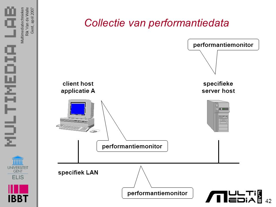 Multimediatechnieken 42 Rik Van de WalleGent, april 2007 Collectie van performantiedata client host applicatie A specifieke server host performantiemonitor specifiek LAN performantiemonitor