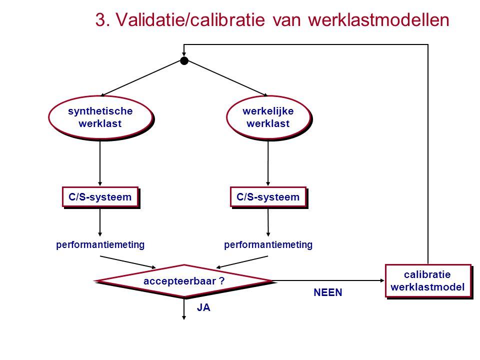 3. Validatie/calibratie van werklastmodellen synthetische werklast synthetische werklast werkelijke werklast werkelijke werklast C/S-systeem performan