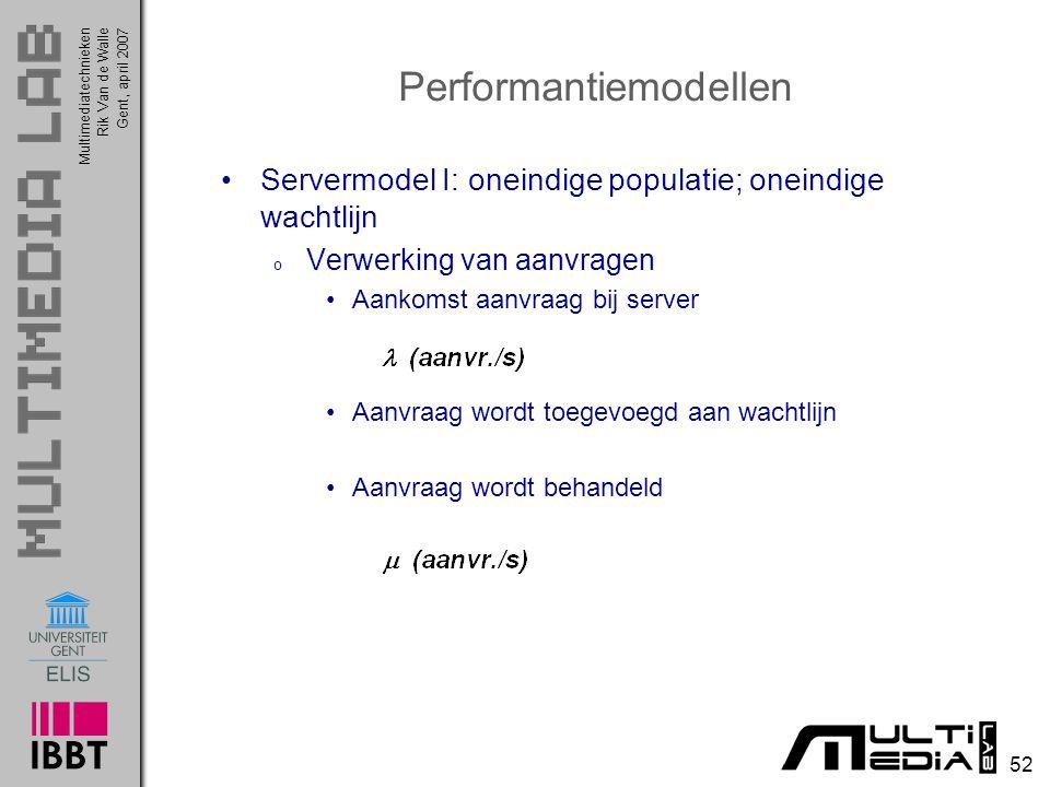 Multimediatechnieken 52 Rik Van de WalleGent, april 2007 Performantiemodellen Servermodel I: oneindige populatie; oneindige wachtlijn o Verwerking van aanvragen Aankomst aanvraag bij server Aanvraag wordt toegevoegd aan wachtlijn Aanvraag wordt behandeld
