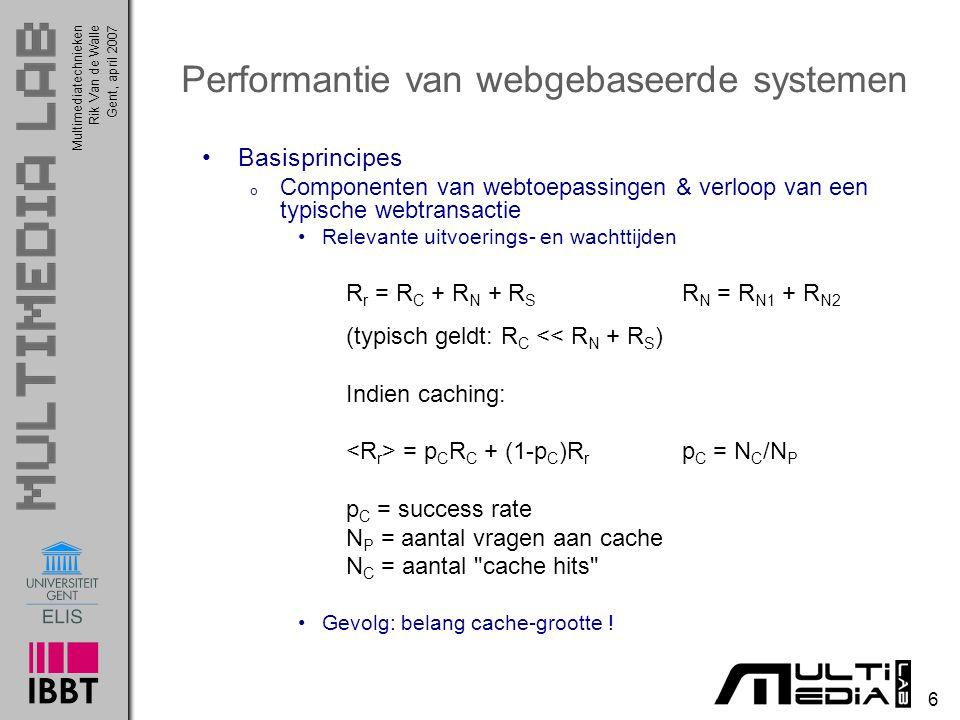 Internettechnologie 27 Rik Van de WalleGent, februari 2008 Capaciteitsplanning