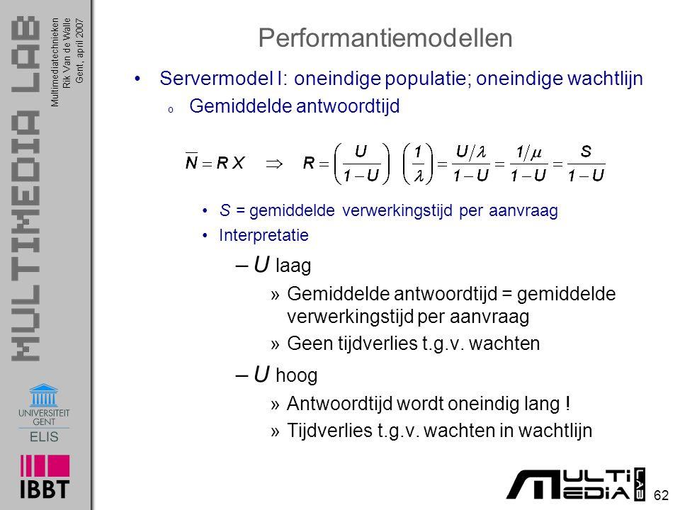 Multimediatechnieken 62 Rik Van de WalleGent, april 2007 Performantiemodellen Servermodel I: oneindige populatie; oneindige wachtlijn o Gemiddelde antwoordtijd S = gemiddelde verwerkingstijd per aanvraag Interpretatie –U laag »Gemiddelde antwoordtijd = gemiddelde verwerkingstijd per aanvraag »Geen tijdverlies t.g.v.
