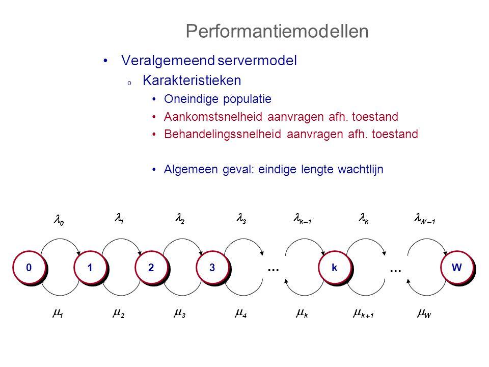 Performantiemodellen Veralgemeend servermodel o Karakteristieken Oneindige populatie Aankomstsnelheid aanvragen afh.