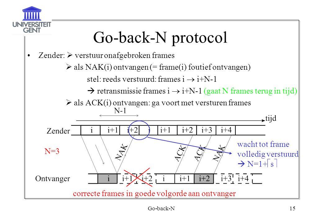 Go-back-N15 Go-back-N protocol Zender:  verstuur onafgebroken frames  als NAK(i) ontvangen (= frame(i) foutief ontvangen) stel: reeds verstuurd: frames i  i+N-1  retransmissie frames i  i+N-1 (gaat N frames terug in tijd)  als ACK(i) ontvangen: ga voort met versturen frames N=3 correcte frames in goede volgorde aan ontvanger wacht tot frame volledig verstuurd  N=1+  s 