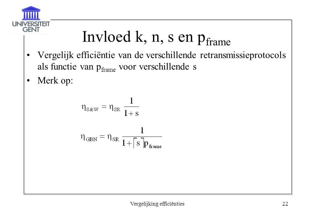 Vergelijking efficiënties22 Invloed k, n, s en p frame Vergelijk efficiëntie van de verschillende retransmissieprotocols als functie van p frame voor verschillende s Merk op: