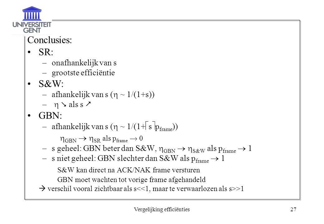Vergelijking efficiënties27 Conclusies: SR: –onafhankelijk van s –grootste efficiëntie S&W: –afhankelijk van s (  ~ 1/(1+s)) –   als s  GBN: –afhankelijk van s (  ~ 1/(1+  s  p frame ))  GBN   SR als p frame  0 –s geheel: GBN beter dan S&W,  GBN   S&W als p frame  1 –s niet geheel: GBN slechter dan S&W als p frame  1 S&W kan direct na ACK/NAK frame versturen GBN moet wachten tot vorige frame afgehandeld  verschil vooral zichtbaar als s >1
