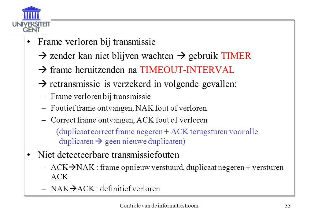 Controle van de informatiestroom33 Frame verloren bij transmissie  zender kan niet blijven wachten  gebruik TIMER  frame heruitzenden na TIMEOUT-INTERVAL  retransmissie is verzekerd in volgende gevallen: –Frame verloren bij transmissie –Foutief frame ontvangen, NAK fout of verloren –Correct frame ontvangen, ACK fout of verloren (duplicaat correct frame negeren + ACK terugsturen voor alle duplicaten  geen nieuwe duplicaten) Niet detecteerbare transmissiefouten –ACK  NAK : frame opnieuw verstuurd, duplicaat negeren + versturen ACK –NAK  ACK : definitief verloren