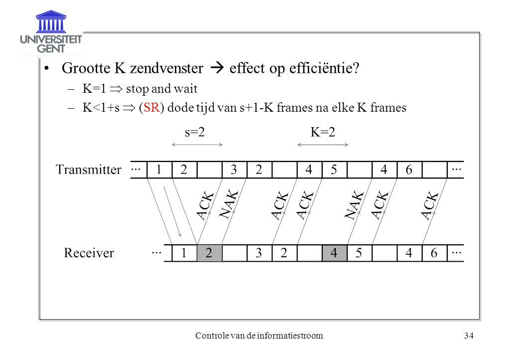 Controle van de informatiestroom34 Grootte K zendvenster  effect op efficiëntie.