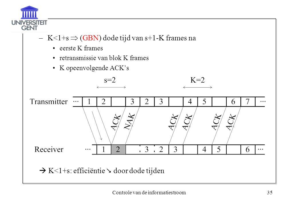 Controle van de informatiestroom35 –K<1+s  (GBN) dode tijd van s+1-K frames na eerste K frames retransmissie van blok K frames K opeenvolgende ACK's  K<1+s: efficiëntie  door dode tijden
