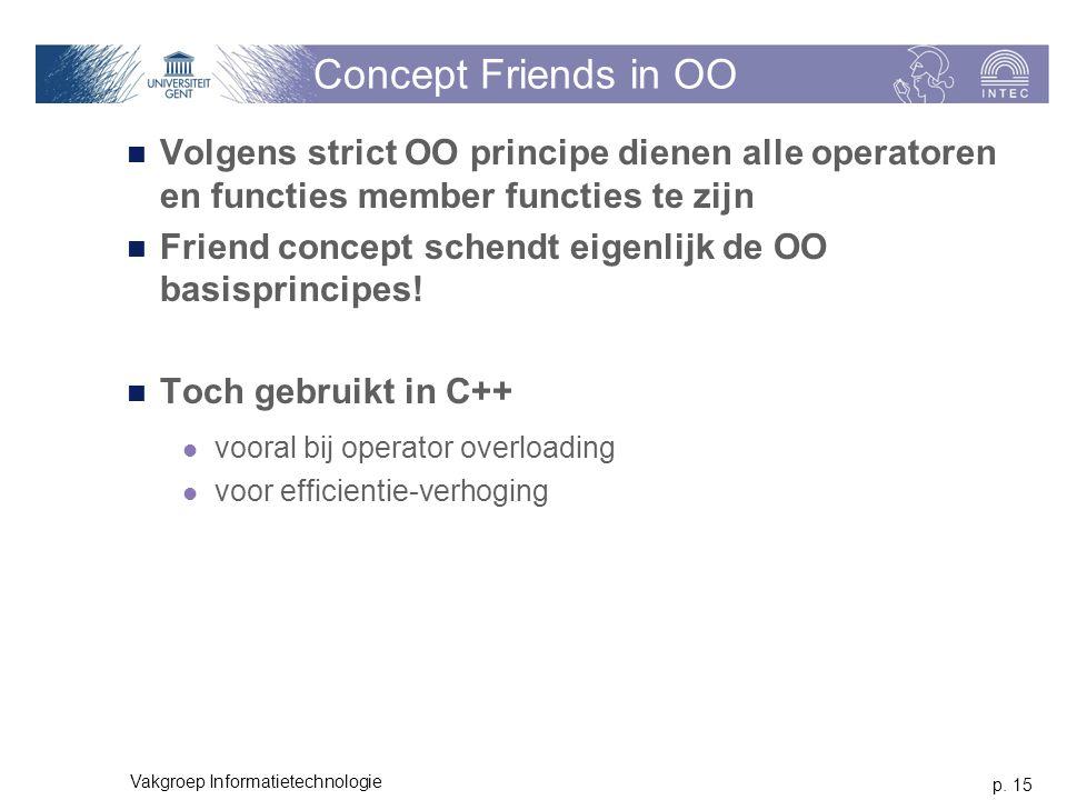 p. 15 Vakgroep Informatietechnologie Concept Friends in OO Volgens strict OO principe dienen alle operatoren en functies member functies te zijn Frien