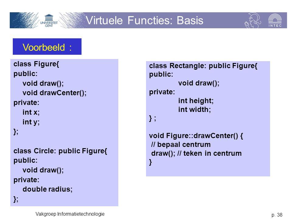 p. 38 Vakgroep Informatietechnologie Virtuele Functies: Basis class Figure{ public: void draw(); void drawCenter(); private: int x; int y; }; class Ci
