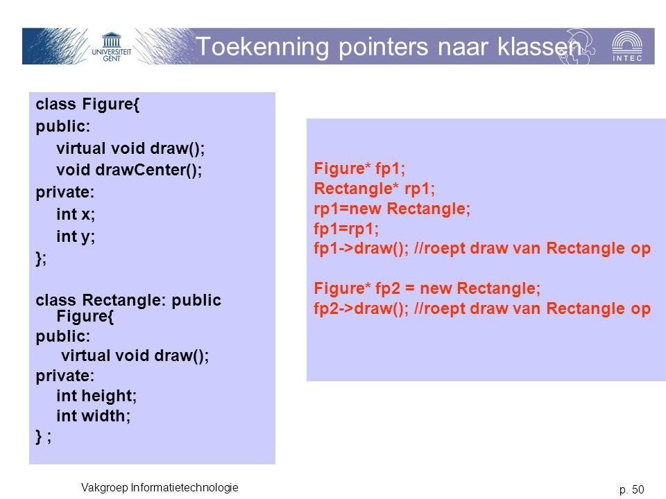 p. 50 Vakgroep Informatietechnologie Toekenning pointers naar klassen class Figure{ public: virtual void draw(); void drawCenter(); private: int x; in