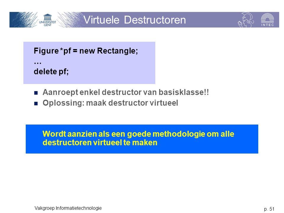p. 51 Vakgroep Informatietechnologie Virtuele Destructoren Figure *pf = new Rectangle; … delete pf; Aanroept enkel destructor van basisklasse!! Oploss