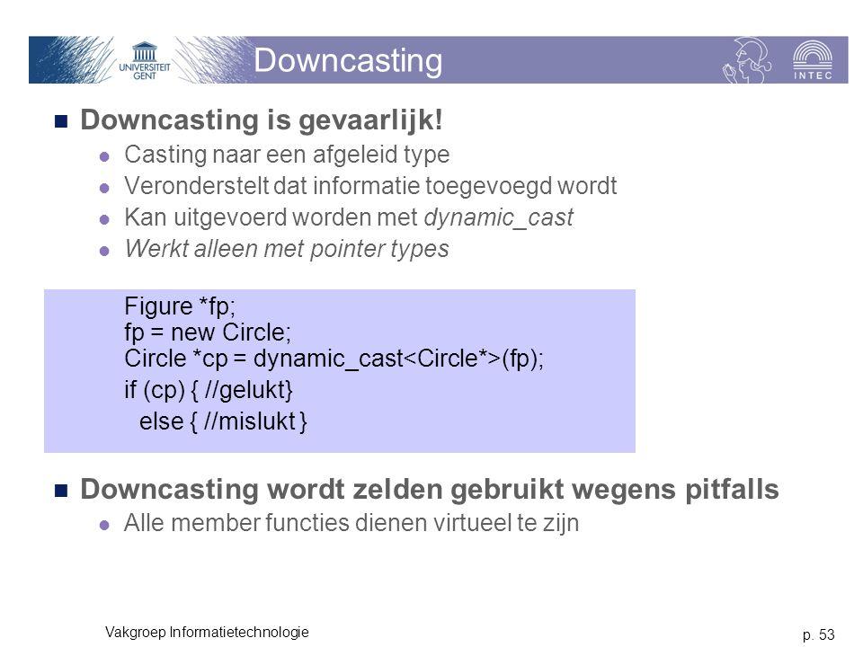 p. 53 Vakgroep Informatietechnologie Downcasting Downcasting is gevaarlijk! Casting naar een afgeleid type Veronderstelt dat informatie toegevoegd wor