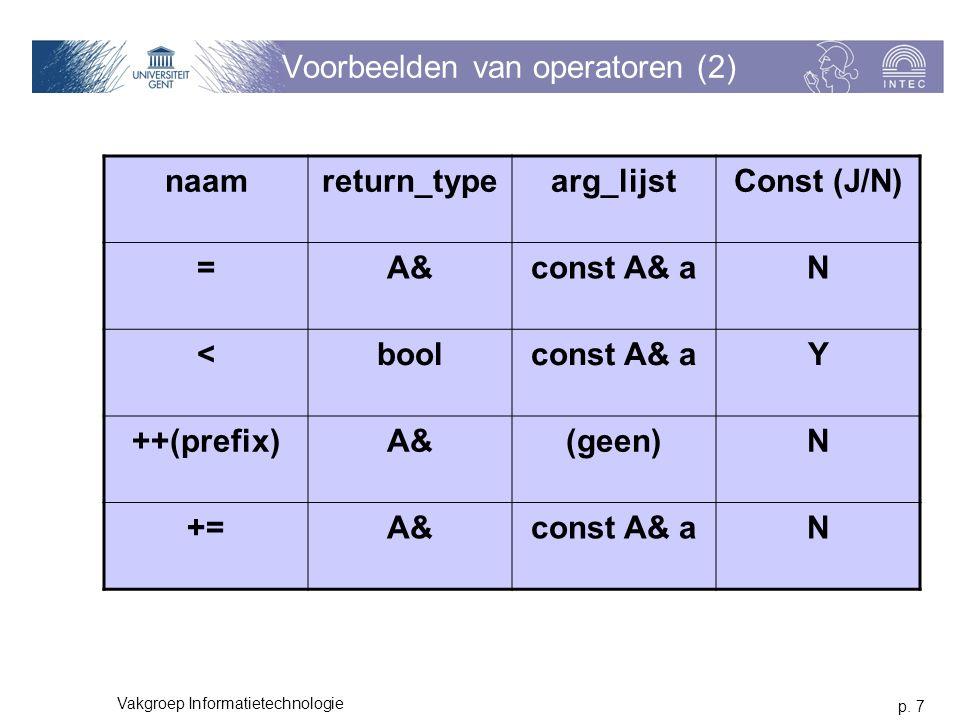 p. 7 Vakgroep Informatietechnologie Voorbeelden van operatoren (2) naamreturn_typearg_lijstConst (J/N) =A&const A& aN <boolconst A& aY ++(prefix)A&(ge