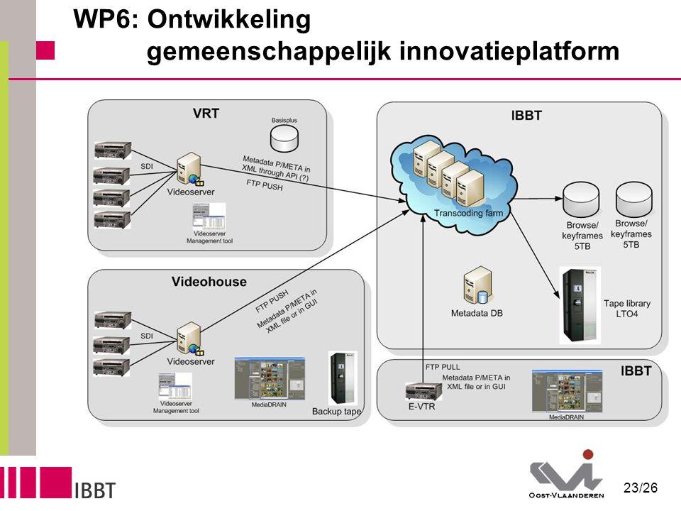 23/26 WP6: Ontwikkeling gemeenschappelijk innovatieplatform
