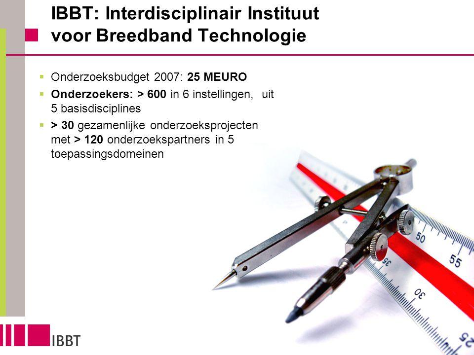 3/263 IBBT: Interdisciplinair Instituut voor Breedband Technologie  Onderzoeksbudget 2007: 25 MEURO  Onderzoekers: > 600 in 6 instellingen, uit 5 basisdisciplines  > 30 gezamenlijke onderzoeksprojecten met > 120 onderzoekspartners in 5 toepassingsdomeinen