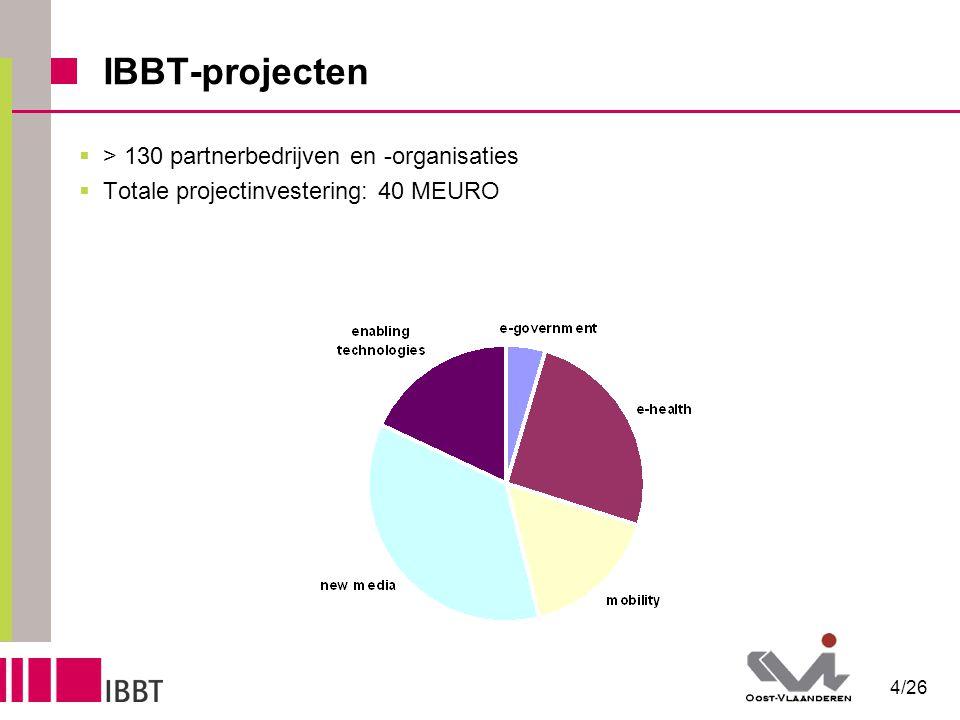 4/26 IBBT-projecten  > 130 partnerbedrijven en -organisaties  Totale projectinvestering: 40 MEURO