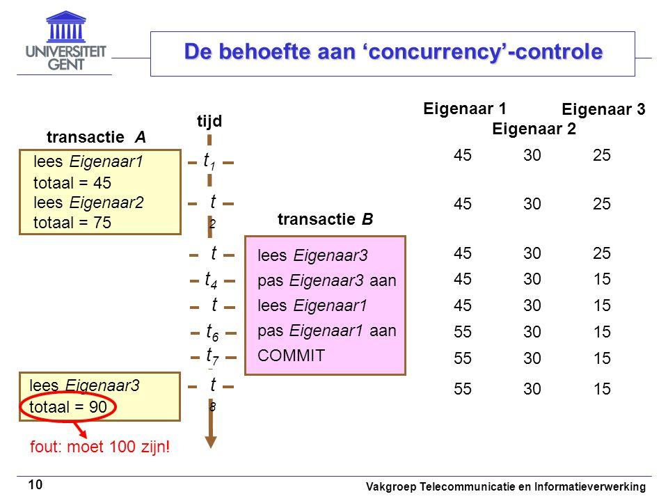 Vakgroep Telecommunicatie en Informatieverwerking 10 De behoefte aan 'concurrency'-controle tijd lees Eigenaar3 pas Eigenaar3 aan lees Eigenaar1 pas Eigenaar1 aan COMMIT t1t1 t2t2 t3t3 lees Eigenaar1 totaal = 45 lees Eigenaar2 totaal = 75 transactie B transactie A fout: moet 100 zijn.