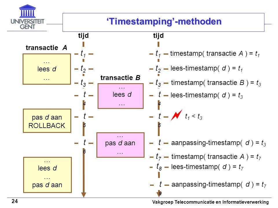 Vakgroep Telecommunicatie en Informatieverwerking 24 'Timestamping'-methoden tijd … lees d … lees d … t2t2 t4t4 t5t5 t6t6 pas d aan ROLLBACK … pas d aan … transactie B transactie A t1t1 t3t3 timestamp( transactie A ) = t 1 tijd t2t2 t4t4 t5t5 t6t6 t1t1 t3t3 lees-timestamp( d ) = t 1 t8t8  t9t9 aanpassing-timestamp( d ) = t 7 timestamp( transactie B ) = t 3 lees-timestamp( d ) = t 3 t 1 < t 3 … lees d … pas d aan aanpassing-timestamp( d ) = t 3 timestamp( transactie A ) = t 7 t7t7 lees-timestamp( d ) = t 7