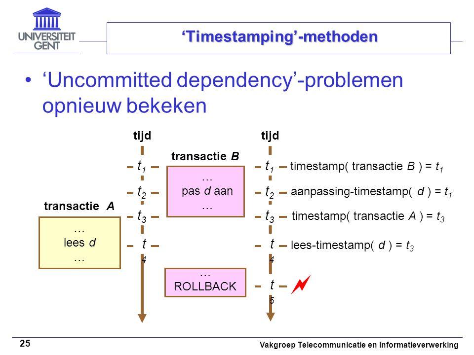 Vakgroep Telecommunicatie en Informatieverwerking 25 'Timestamping'-methoden 'Uncommitted dependency'-problemen opnieuw bekeken tijd … lees d … pas d aan … t2t2 t4t4 ROLLBACK transactie B transactie A t1t1 t3t3 timestamp( transactie B ) = t 1 tijd t2t2 t4t4 t5t5 t1t1 t3t3  timestamp( transactie A ) = t 3 aanpassing-timestamp( d ) = t 1 lees-timestamp( d ) = t 3