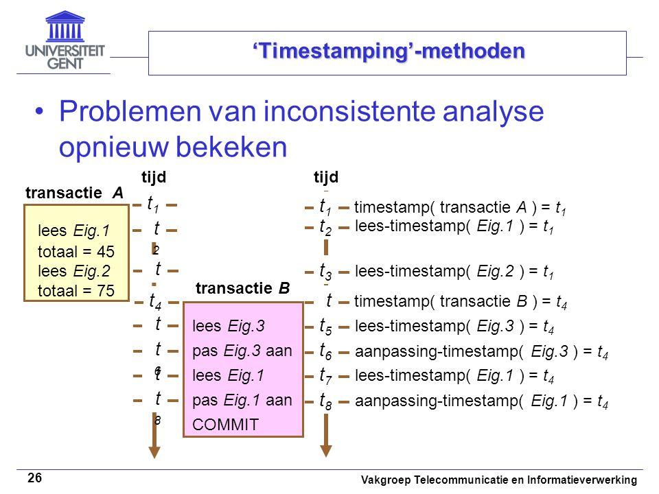 Vakgroep Telecommunicatie en Informatieverwerking 26 'Timestamping'-methoden Problemen van inconsistente analyse opnieuw bekeken tijd lees Eig.3 pas Eig.3 aan lees Eig.1 pas Eig.1 aan COMMIT t1t1 t2t2 t3t3 lees Eig.1 totaal = 45 lees Eig.2 totaal = 75 transactie B transactie A timestamp( transactie A ) = t 1 tijd t2t2 t4t4 t1t1 t3t3 lees-timestamp( Eig.1 ) = t 1 t5t5 t5t5 t4t4 t7t7 t7t7 t8t8 t6t6 t6t6 t8t8 lees-timestamp( Eig.2 ) = t 1 timestamp( transactie B ) = t 4 lees-timestamp( Eig.3 ) = t 4 aanpassing-timestamp( Eig.3 ) = t 4 lees-timestamp( Eig.1 ) = t 4 aanpassing-timestamp( Eig.1 ) = t 4
