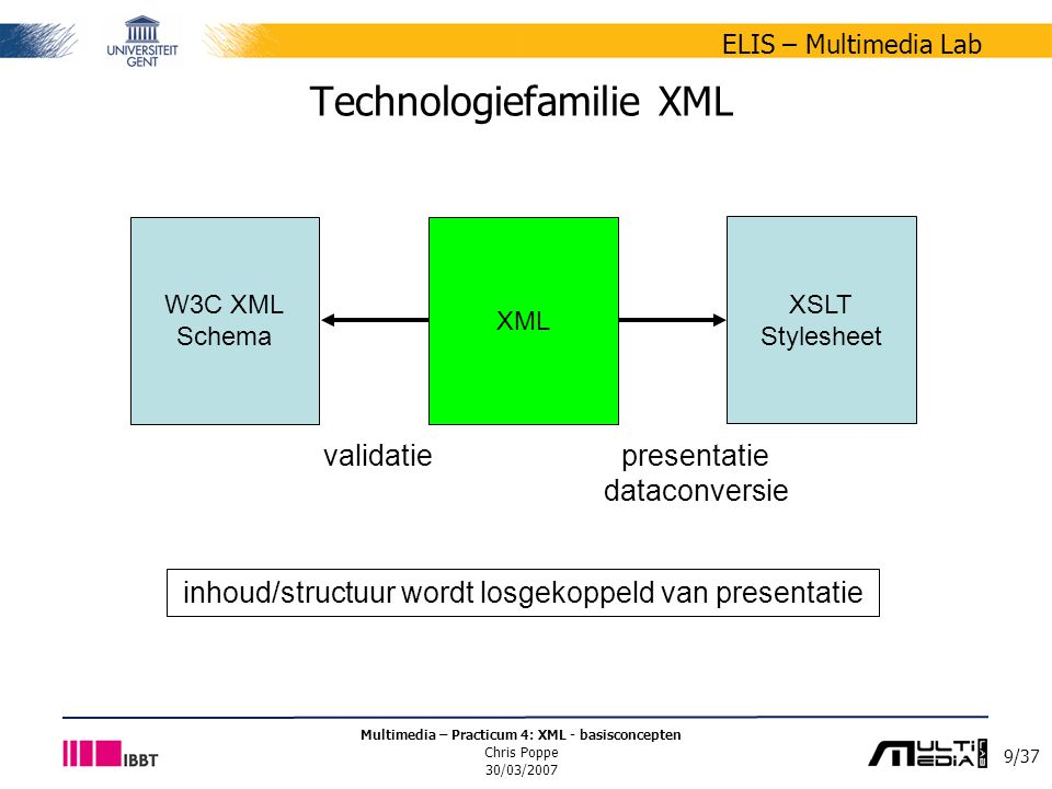 9/37 ELIS – Multimedia Lab Multimedia – Practicum 4: XML - basisconcepten Chris Poppe 30/03/2007 Technologiefamilie XML W3C XML Schema validatiepresentatie dataconversie inhoud/structuur wordt losgekoppeld van presentatie XML XSLT Stylesheet
