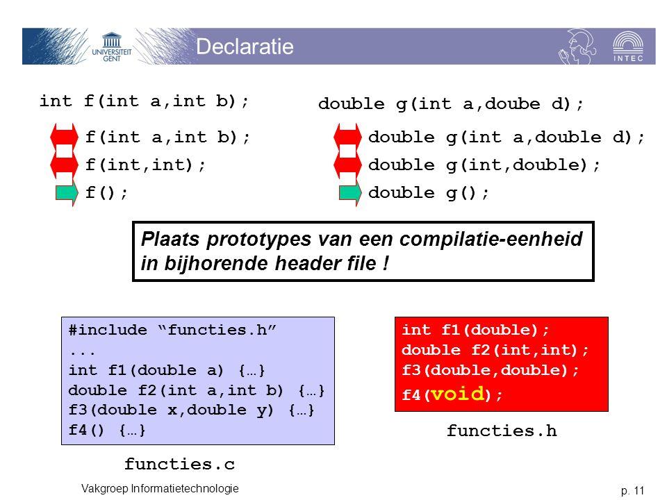 p. 11 Vakgroep Informatietechnologie Declaratie int f(int a,int b); f(int a,int b); f(int,int); f(); double g(int a,doube d); double g(int a,double d)