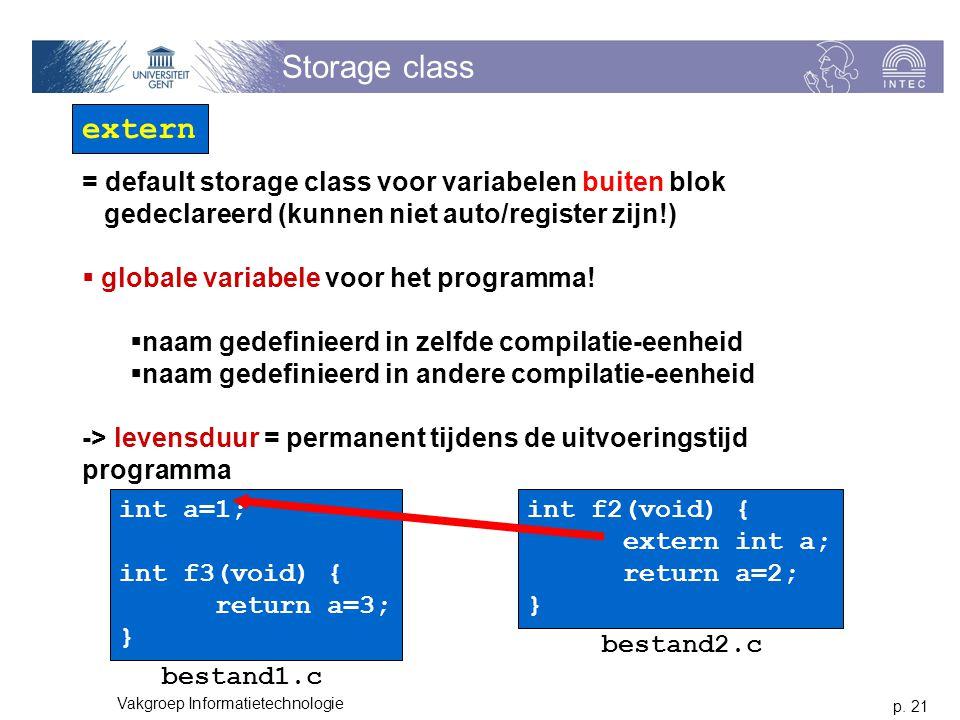 p. 21 Vakgroep Informatietechnologie Storage class extern = default storage class voor variabelen buiten blok gedeclareerd (kunnen niet auto/register
