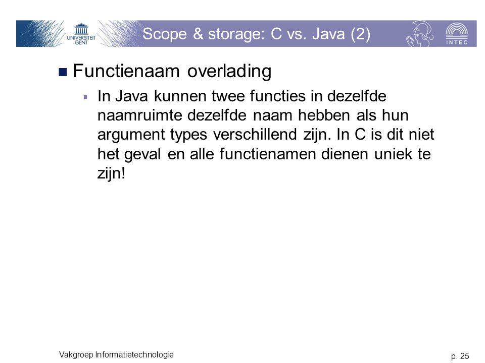 p. 25 Vakgroep Informatietechnologie Functienaam overlading  In Java kunnen twee functies in dezelfde naamruimte dezelfde naam hebben als hun argumen