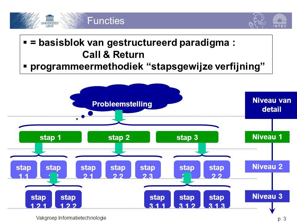 """p. 3 Vakgroep Informatietechnologie Functies 6 lessen  = basisblok van gestructureerd paradigma : Call & Return  programmeermethodiek """"stapsgewijze"""