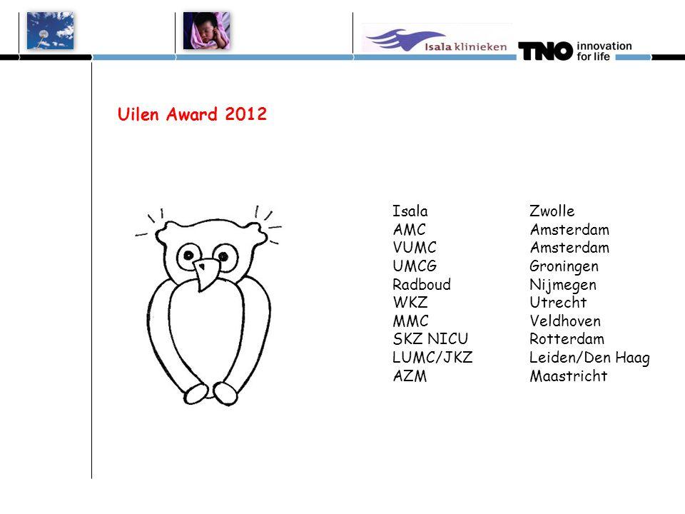 Uilen Award 2012 IsalaZwolle AMCAmsterdam VUMCAmsterdam UMCG Groningen RadboudNijmegen WKZUtrecht MMCVeldhoven SKZ NICURotterdam LUMC/JKZLeiden/Den Haag AZMMaastricht