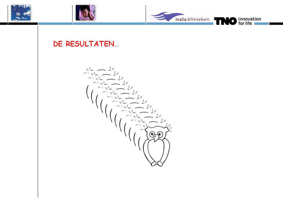 Uilen Award 2012 (voorlopige cijfers van 2012) Programma onderdelen: A: DEELNAME deelname % combi 1e test deelname % 2e test deelname % Audiologisch C