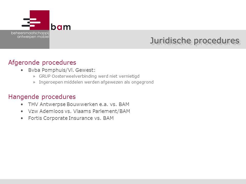 Afgeronde procedures Bvba Pomphuis/Vl.