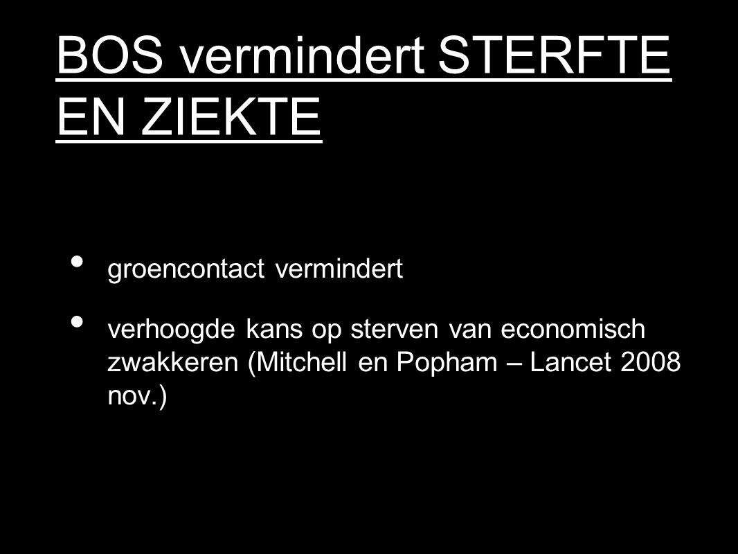 BOS vermindert STERFTE EN ZIEKTE groencontact vermindert verhoogde kans op sterven van economisch zwakkeren (Mitchell en Popham – Lancet 2008 nov.)