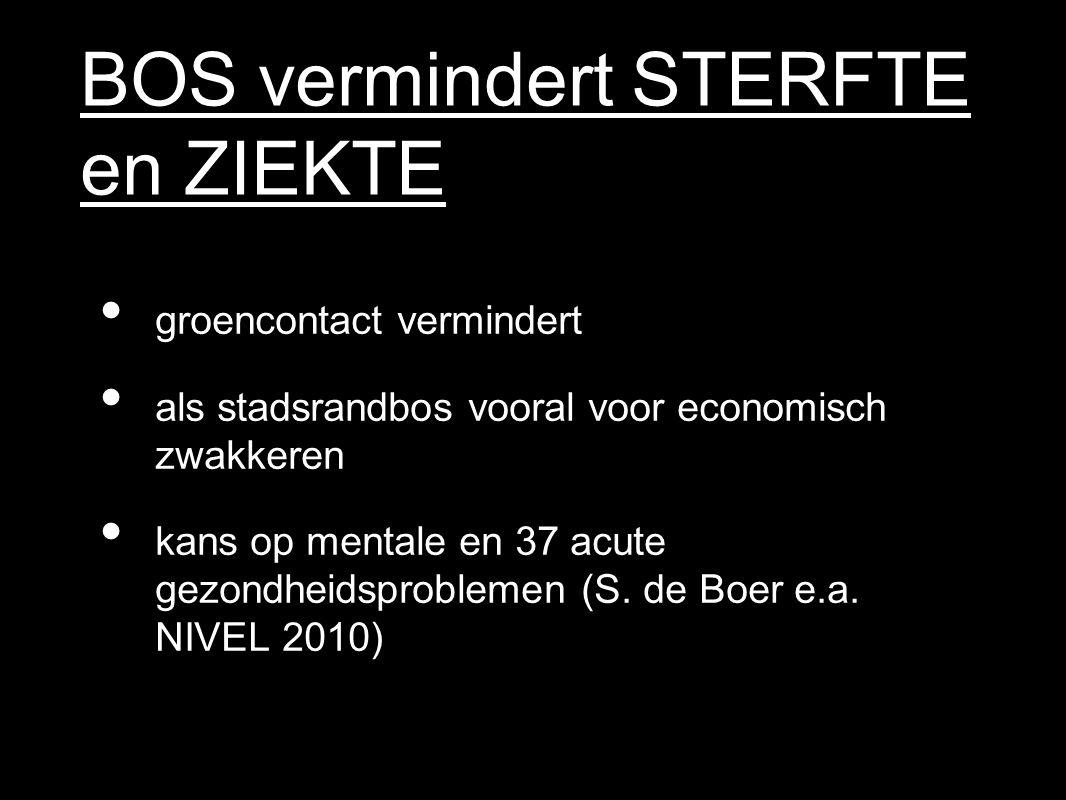 BOS vermindert STERFTE en ZIEKTE groencontact vermindert als stadsrandbos vooral voor economisch zwakkeren kans op mentale en 37 acute gezondheidsproblemen (S.